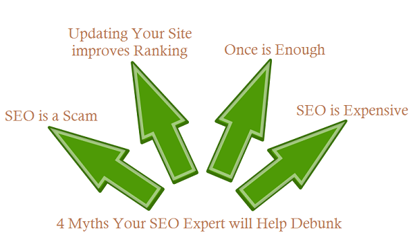 4 Myths Your SEO Expert will Help Debunk