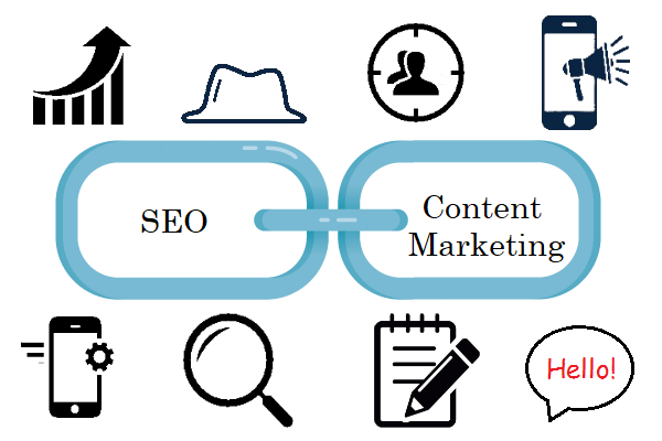 Image result for Internal Linking In SEO