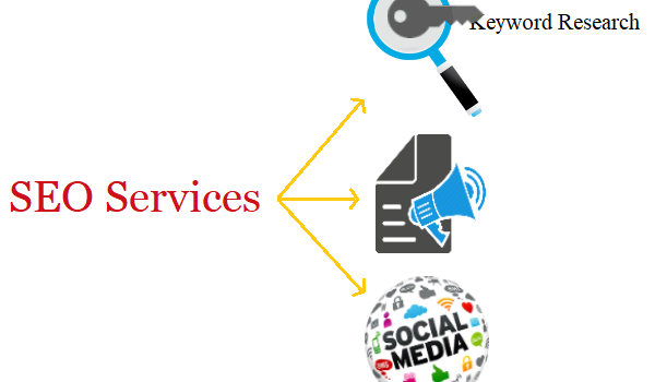 Insight into The Varied SEO Services That Professional Agencies Can Offer You